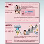 Accounts To 3D Lesbian