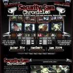 Security Cam Chronicles With Credit Card